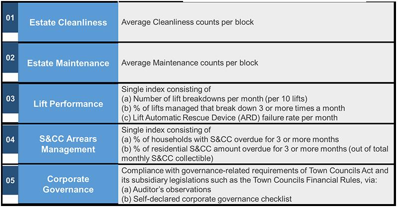 tcmr-framework